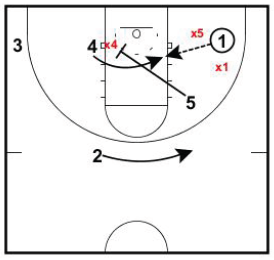 basketball-plays-down-ballscreen4