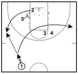 basketball-plays-down-ballscreen5
