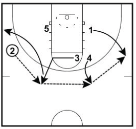 basketball-plays-down-ballscreen6
