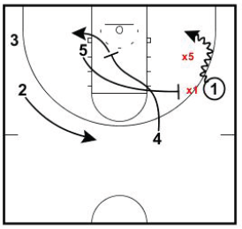 basketball-plays-down-ballscreen7
