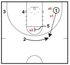 basketball-plays-down-ballscreen8