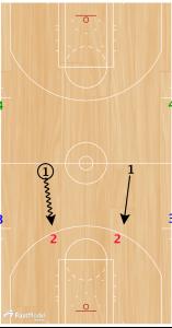 basketball-drills-2-v-deny-drill1