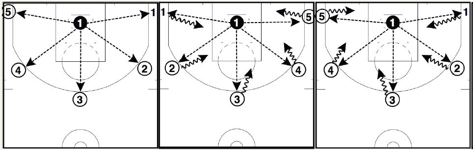 basketball-drills-37-point-thriller