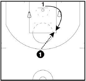 basketball-drills-tight-pindown1
