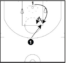 basketball-drills-tight-pindown4