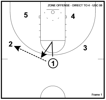 basketball-plays-direct-4-1
