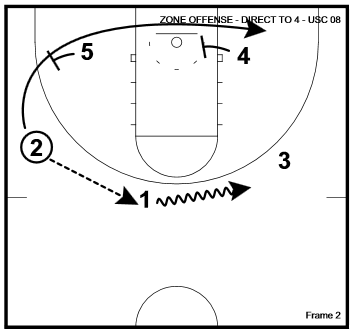 basketball-plays-direct-4-2