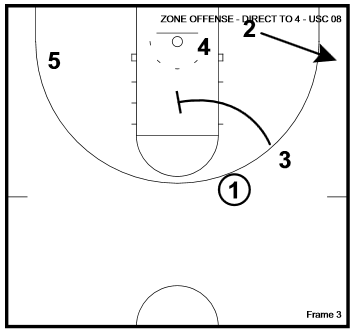 basketball-plays-direct-4-3