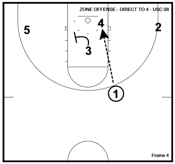 basketball-plays-direct-4-4