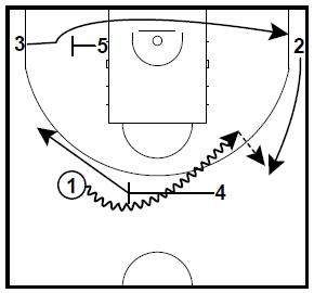 basketball-plays-euroleague1