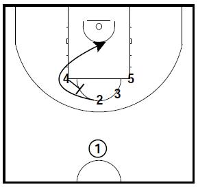 basketball-plays-euroleague3
