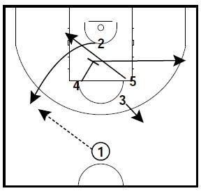 basketball-plays-euroleague4