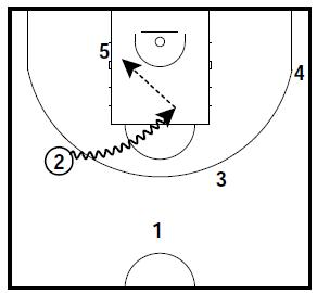 basketball-plays-euroleague5