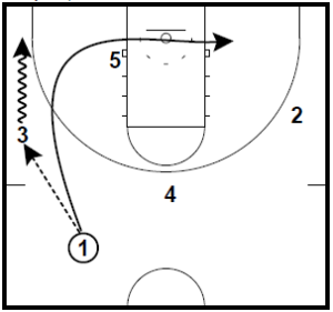 basketball-plays-thru1