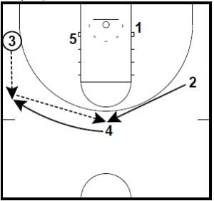 basketball-plays-thru2