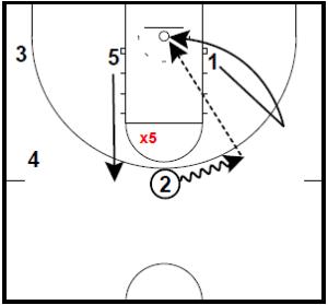 basketball-plays-thru3