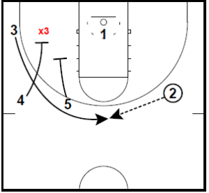 basketball-plays-thru4