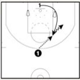 basketball-shooting-drills1