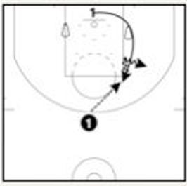 basketball-shooting-drills2