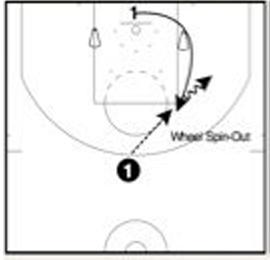 basketball-shooting-drills3
