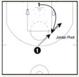 basketball-shooting-drills4