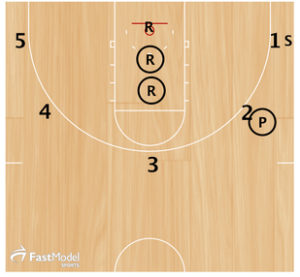 basketball-drills