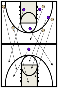 basketball-drills-man-down2