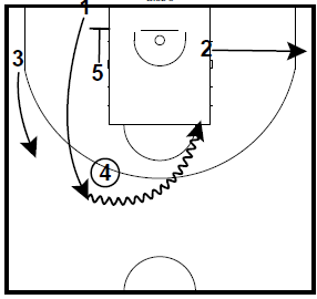 basketball-plays-blob3