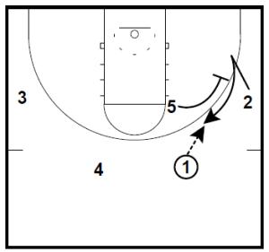 basketball-plays-louisville1