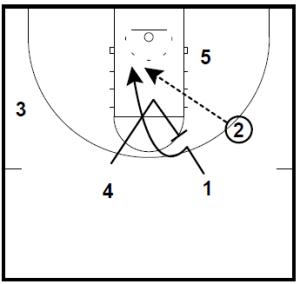 basketball-plays-louisville2