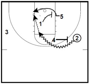 basketball-plays-louisville3