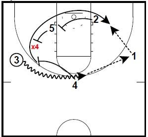 basketball-plays-srt2