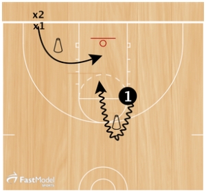 basketball-drills-112