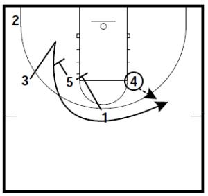 basketball-plays-duke2