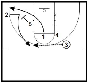 basketball-plays-duke3