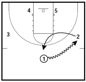 basketball-plays-duke4