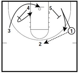 basketball-plays-duke5