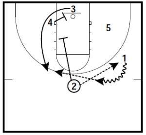 basketball-plays-duke6