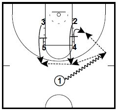 basketball-plays-mercer1