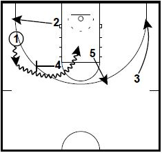 basketball-plays-mercer4