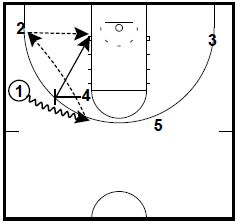 basketball-plays-mercer5