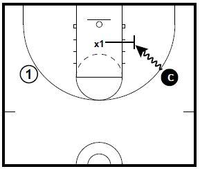 basketball-drills-jump5
