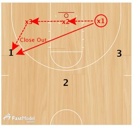 drill memphis closeout