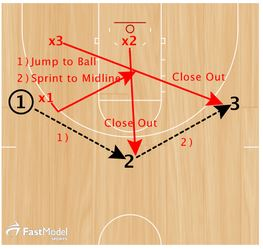 basketball-drills-memphis-closeout2