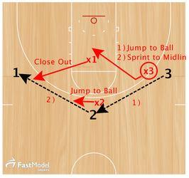 basketball-drills-memphis-closeout3