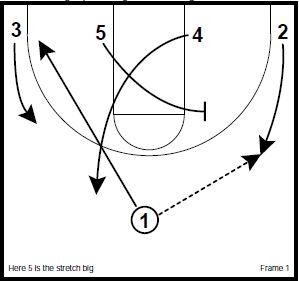 basketball-plays-butler1
