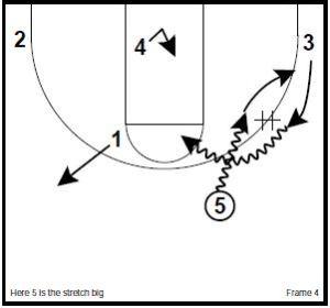 basketball-plays-butler4