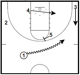 basketball-plays-cutback-double-special1
