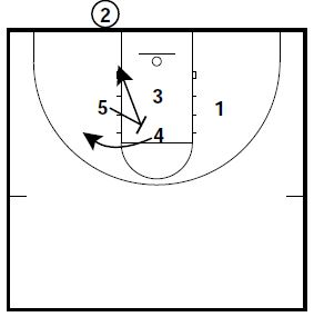 basketball-plays-duke-blob1
