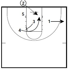 basketball-plays-duke-blob2
